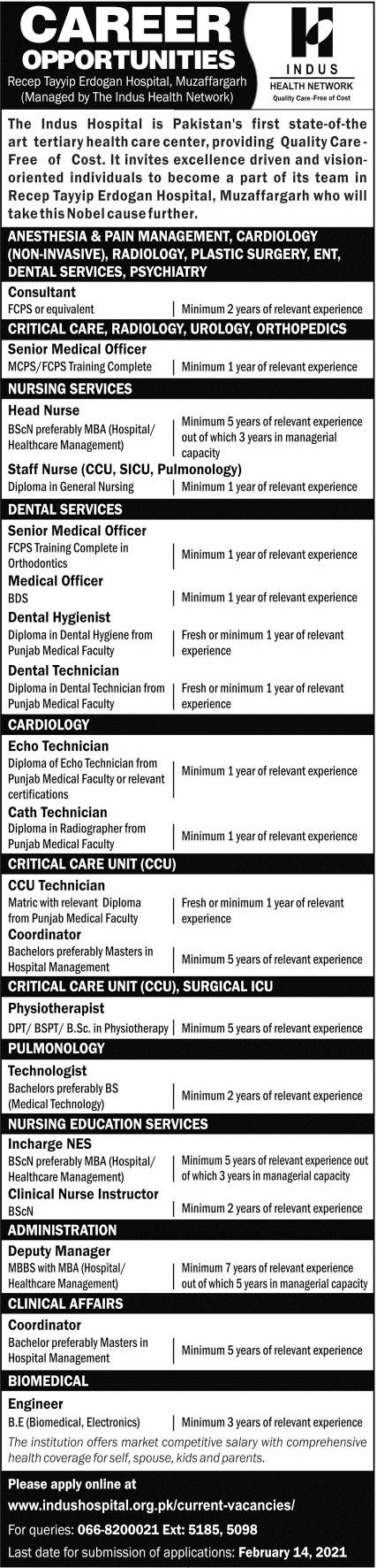 Recep Tayylp Erdogan Hospital Jobs 2021 in Muzaffargarh