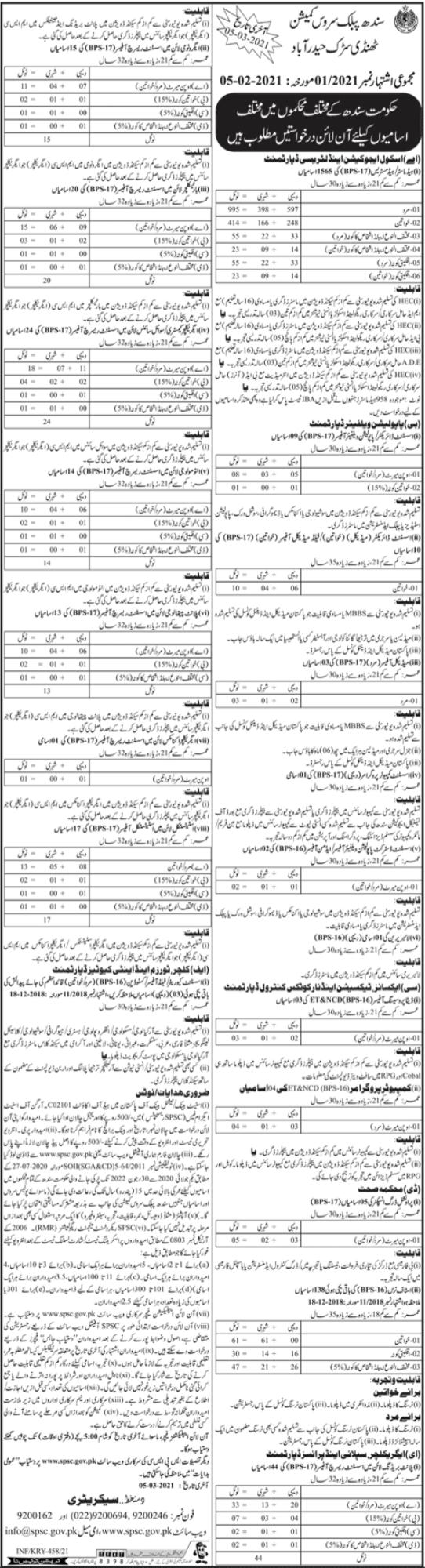 Sindh Public Service Commission SPSC Jobs 2021