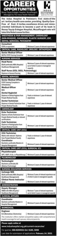 Indus Hospital Jobs 2021 in Muzaffargarh
