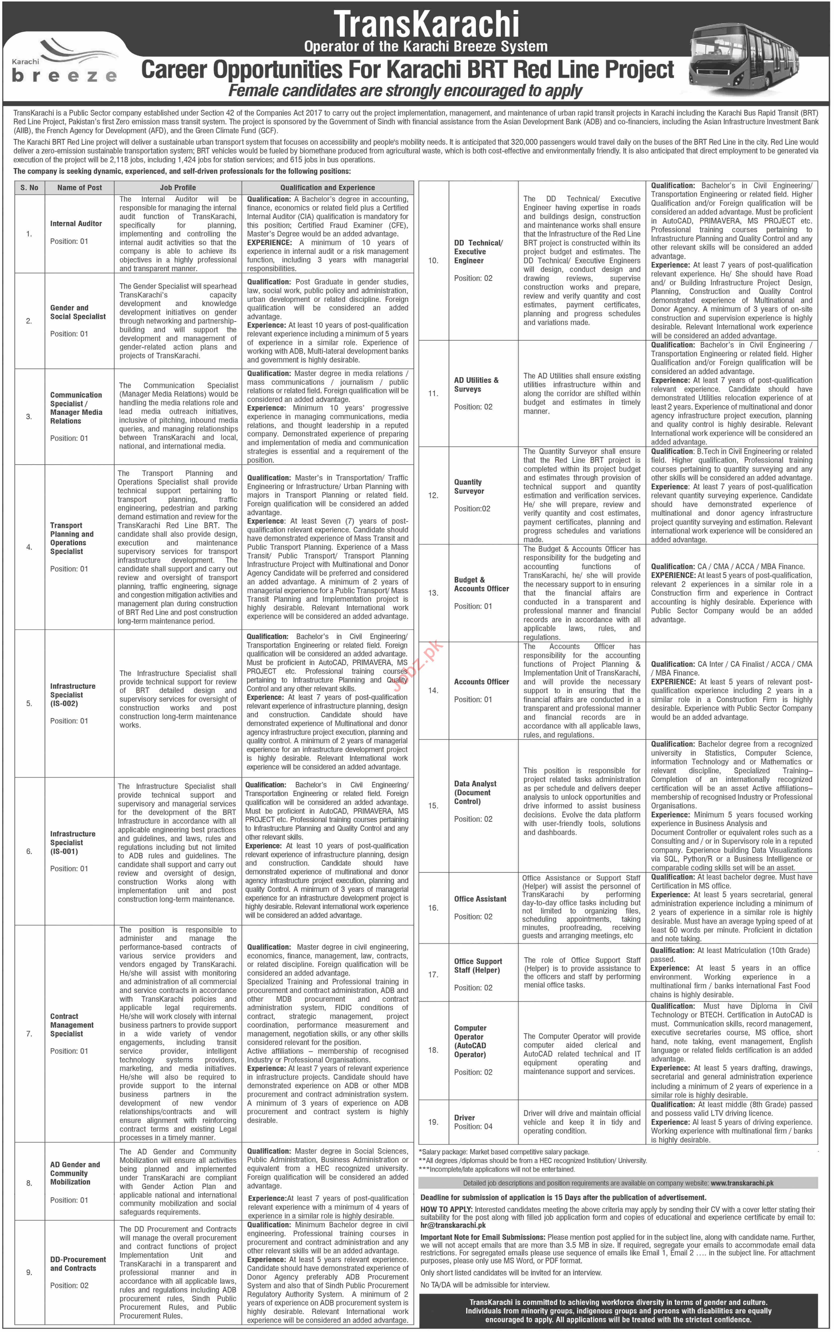 Trans Karachi Jobs 2021 for Engineers & Management Staff