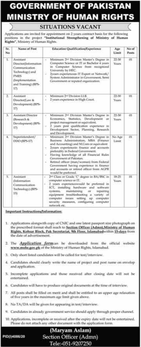 Ministry of Human Rights Jobs 2021 For Islamabad