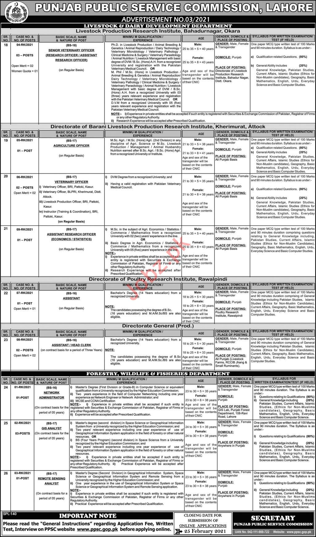 Punjab Public Service Commission PPSC February Jobs 2021