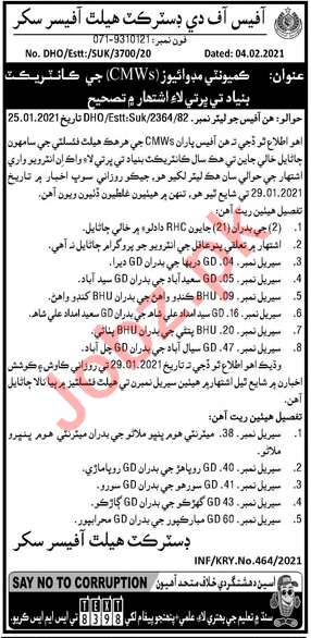 Health Department Sukkur Jobs 2021 for Community Midwife
