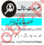 Lady Doctor & Doctor Jobs 2021 in Peshawar