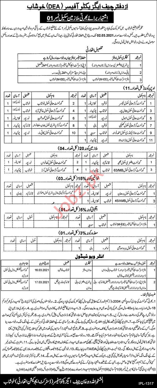 District Education Authority DEA Khushab Jobs 2021