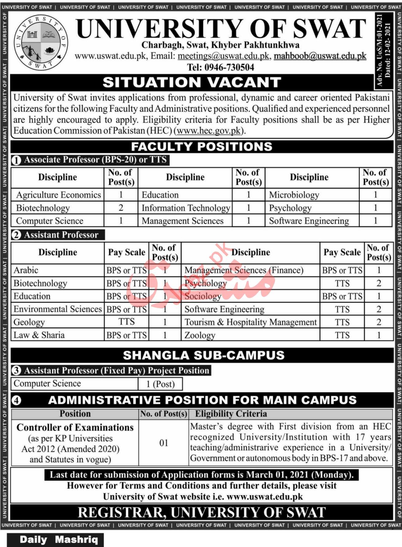 University of Swat Jobs 2021 Assistant & Associate Professor