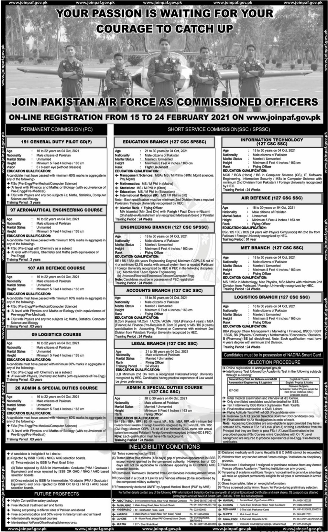 Join Pakistan Air Force As Commissioned Officers
