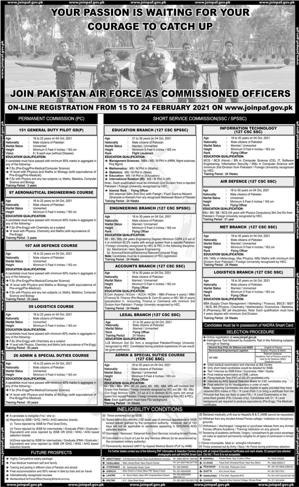Join Pakistan Air Forece as Commissioned Officer