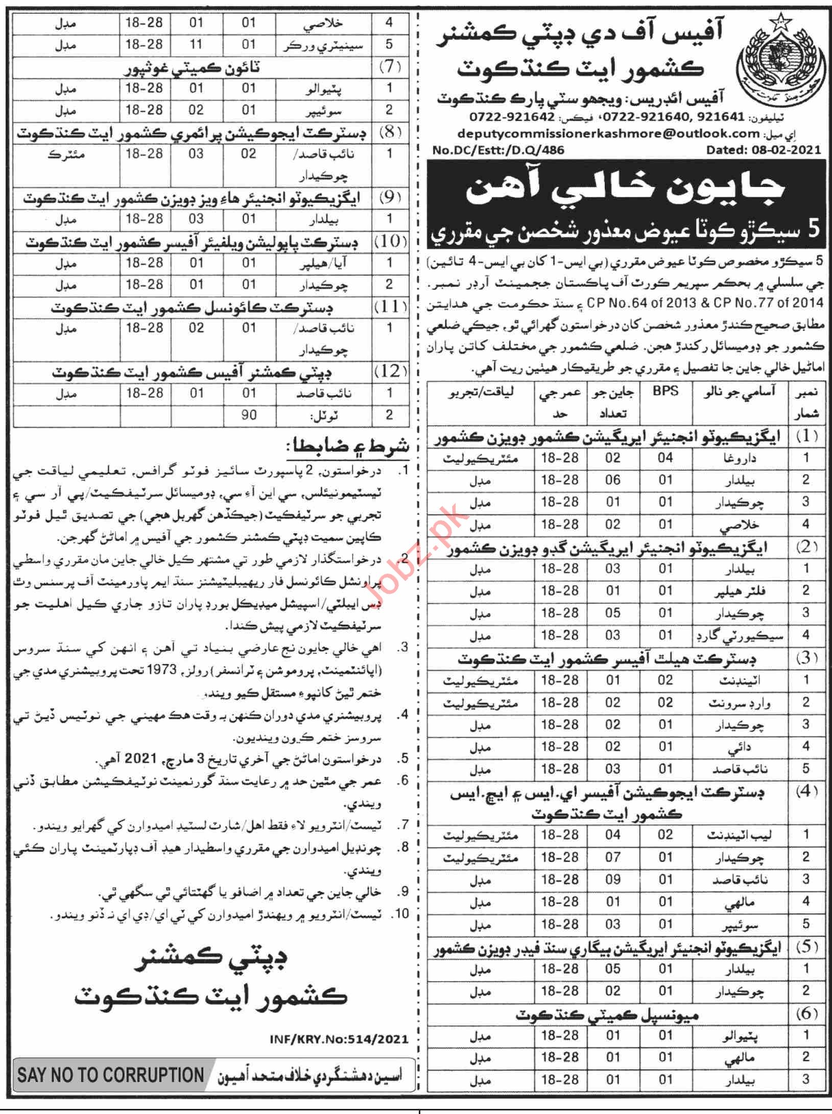 Deputy Commissioner DC Kashmore Jobs 2021 for Sweeper