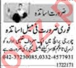 Teacher & Female Teacher Jobs 2021 in Lahore