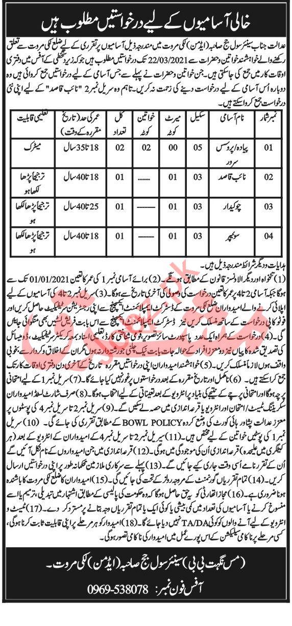 Civil Court Lakki Marwat Jobs 2021 for Process Server