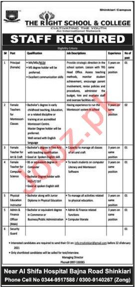 The Right School & College Shinkiari Mansehra Jobs 2021