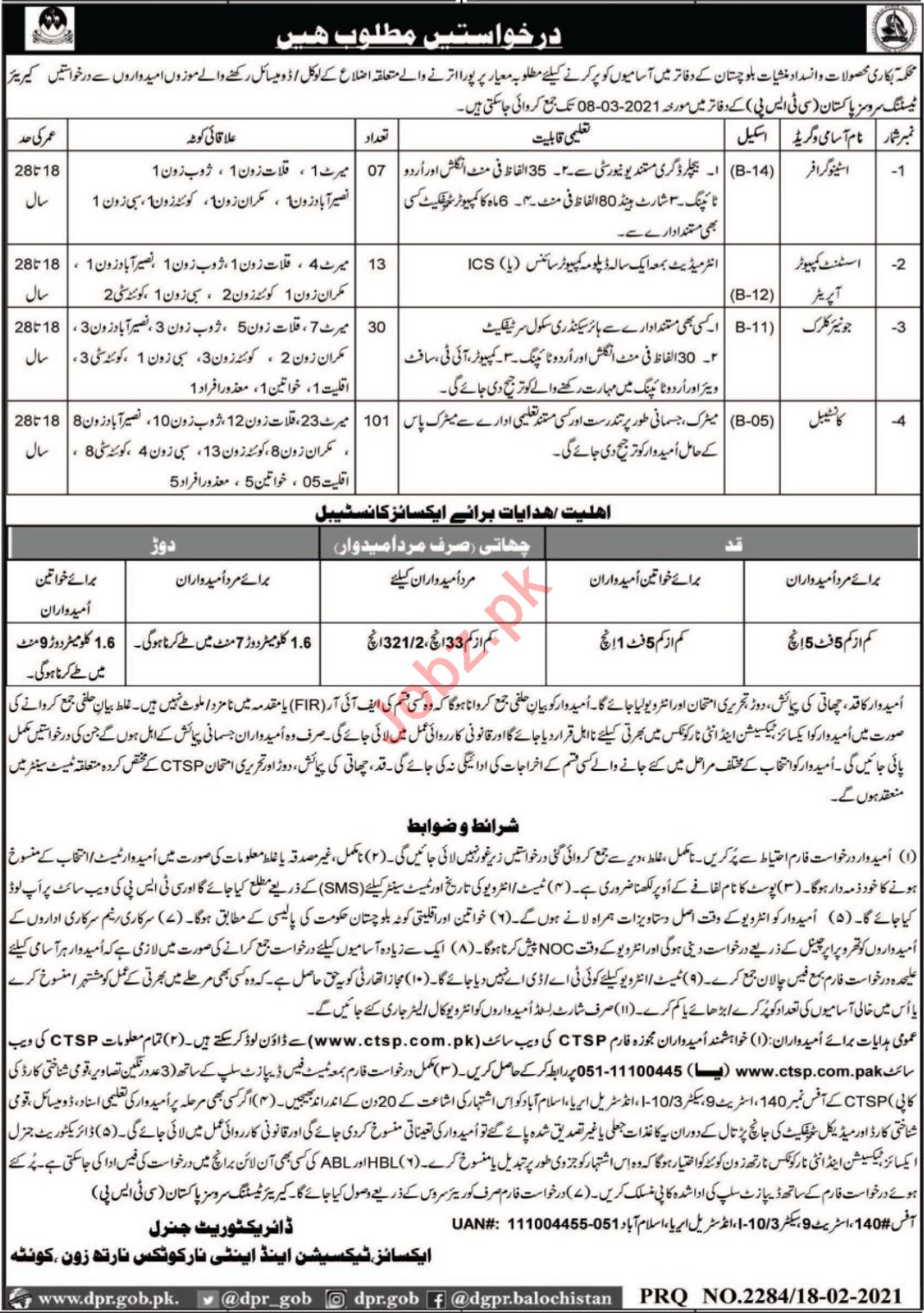Excise Taxation & Anti Narcotics Control Quetta Jobs 2021