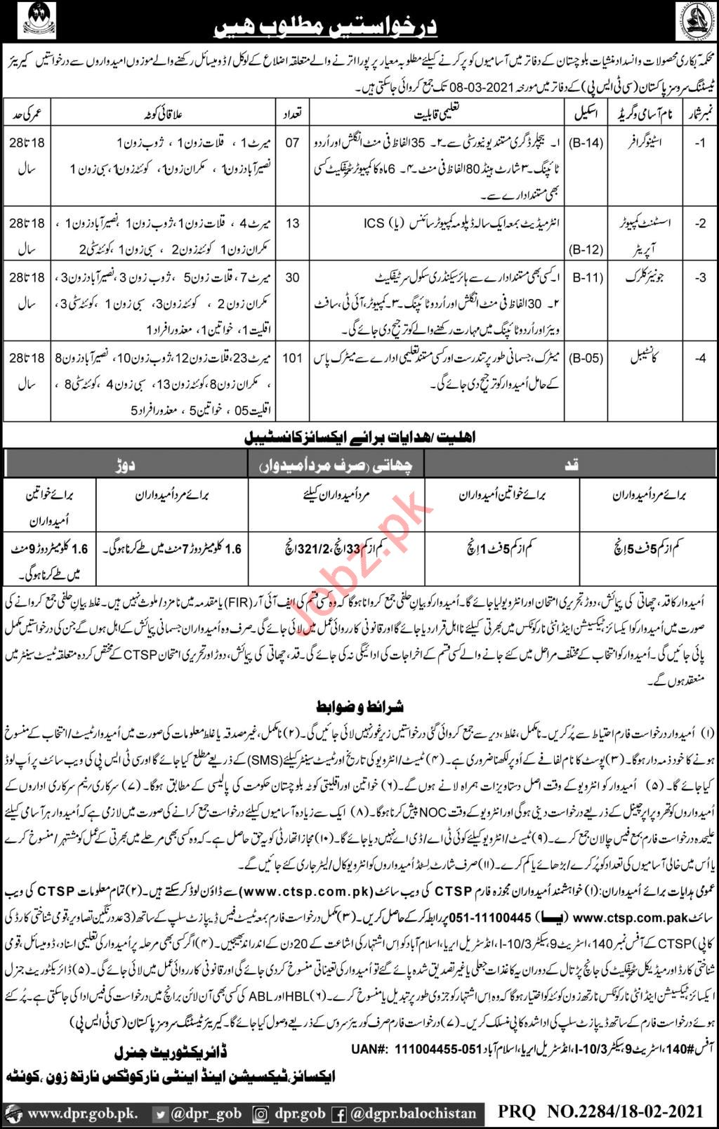 Excise Taxation & Anti Narcotics Control Department Jobs