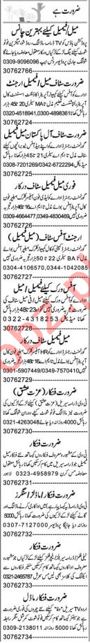 Assistant Manager & Sales Officer Jobs 2021 in Faisalabad