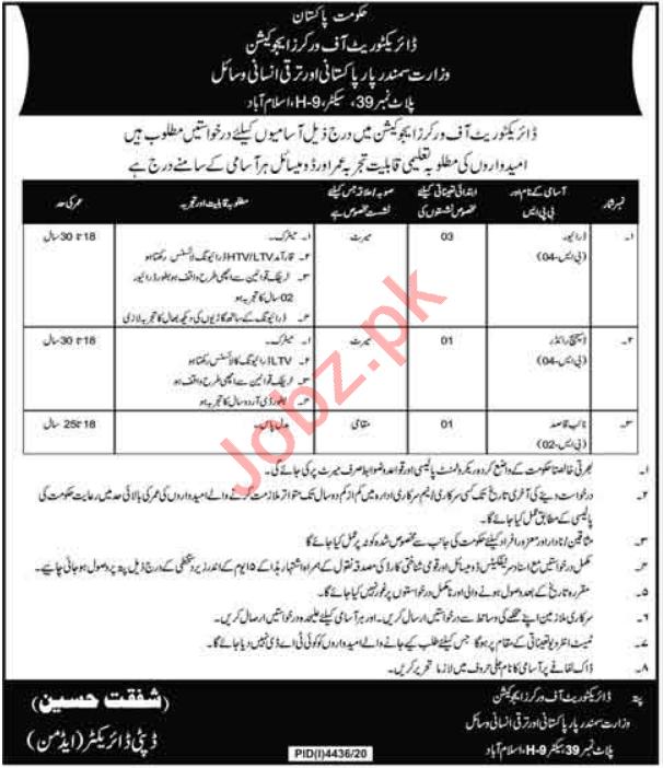 Ministry of Overseas Pakistanis & HRD Islamabad Jobs 2021