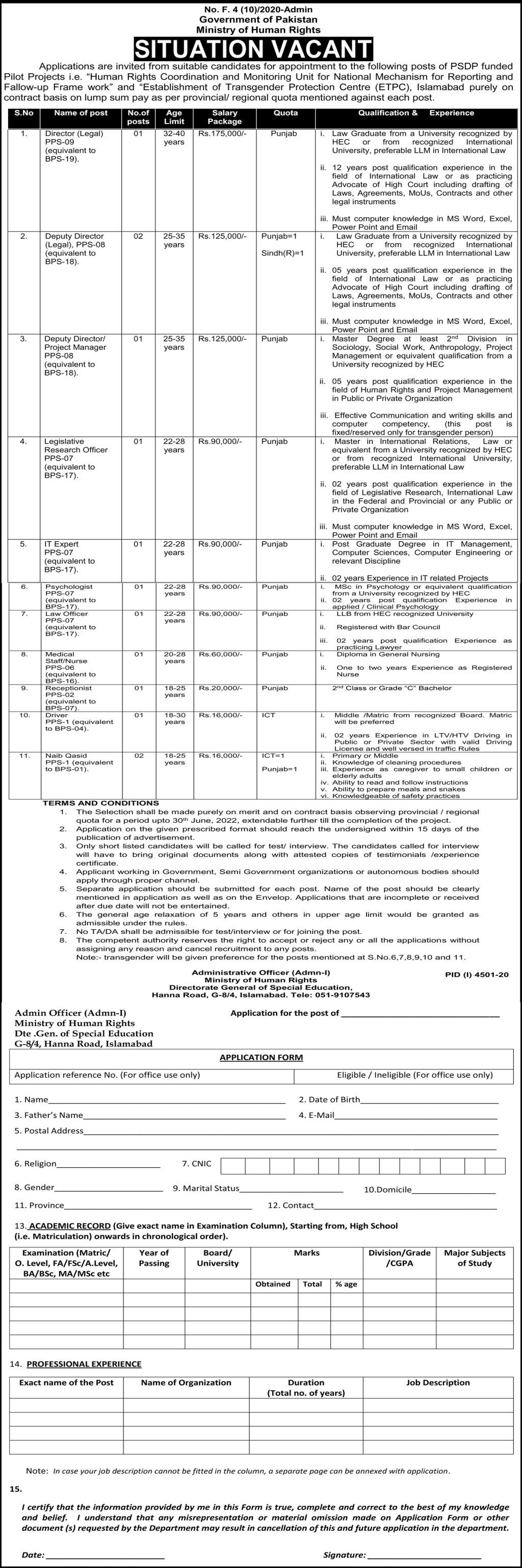 Ministry of Human Rights MOHR Jobs 2021 In Islamabad