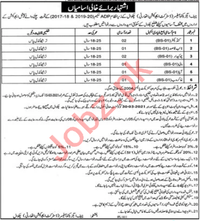 District Education Authority DEA Chakwal Jobs 2021