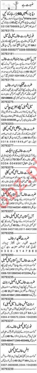 Finance Manager & Garments Manager Jobs 2021 in Lahore