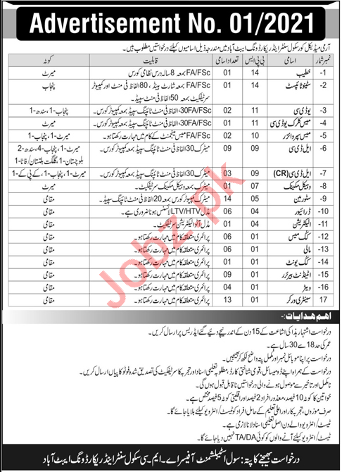 Army Medical Core School & Record Wing Abbottabad Jobs 2021