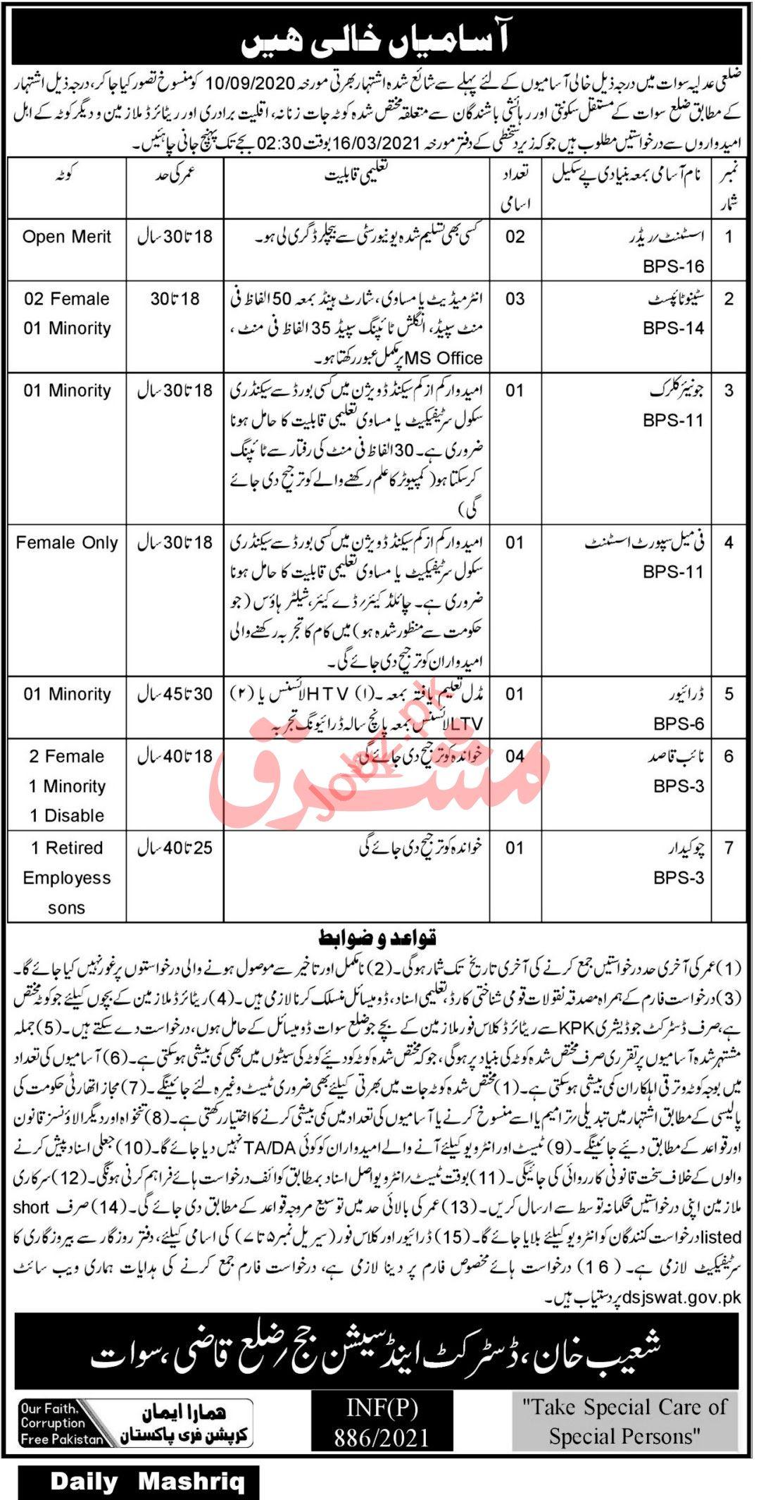 District & Session Court Swat Jobs 2021 Assistants & Clerks