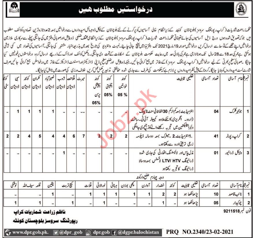 Agricultural Statistics Crop Reporting Services Jobs 2021