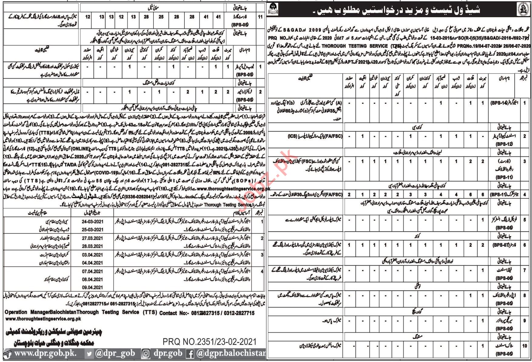 Forest & Wildlife Department Balochistan Jobs 2021