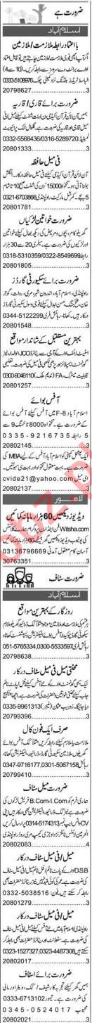 Quran Teacher & Marketing Manager Jobs 2021 in Islamabad
