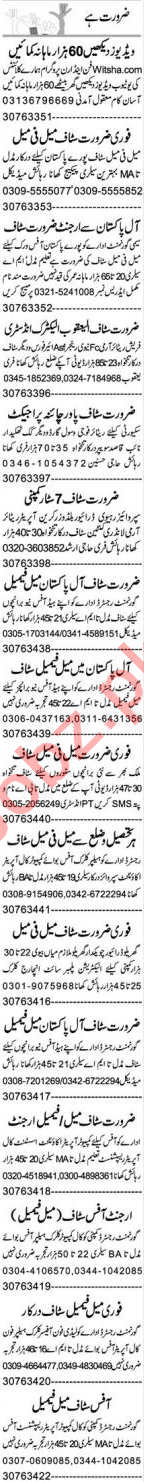 Quantity Surveyor & Purchase Assistant Jobs 2021 in Lahore