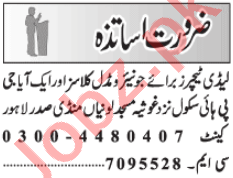 Lady Teacher & Teacher Jobs 2021 in Lahore