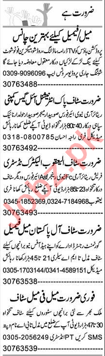 Computer Operator & Data Entry Operator Jobs 2021