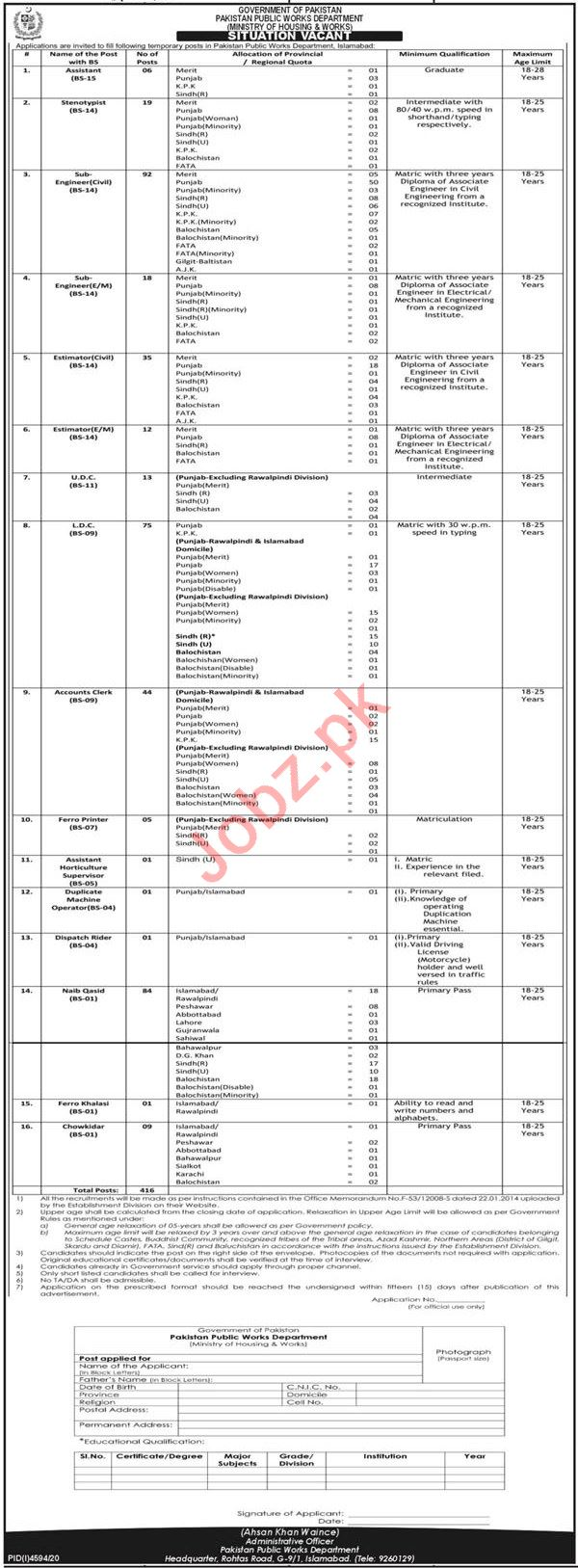 Pakistan Public Works PWD Jobs 2021 for Engineers & Clerks