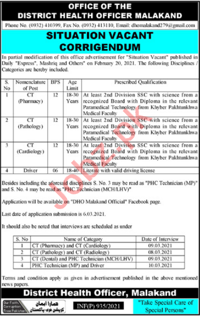 Clinical Technician Jobs in District Health Office Malakand