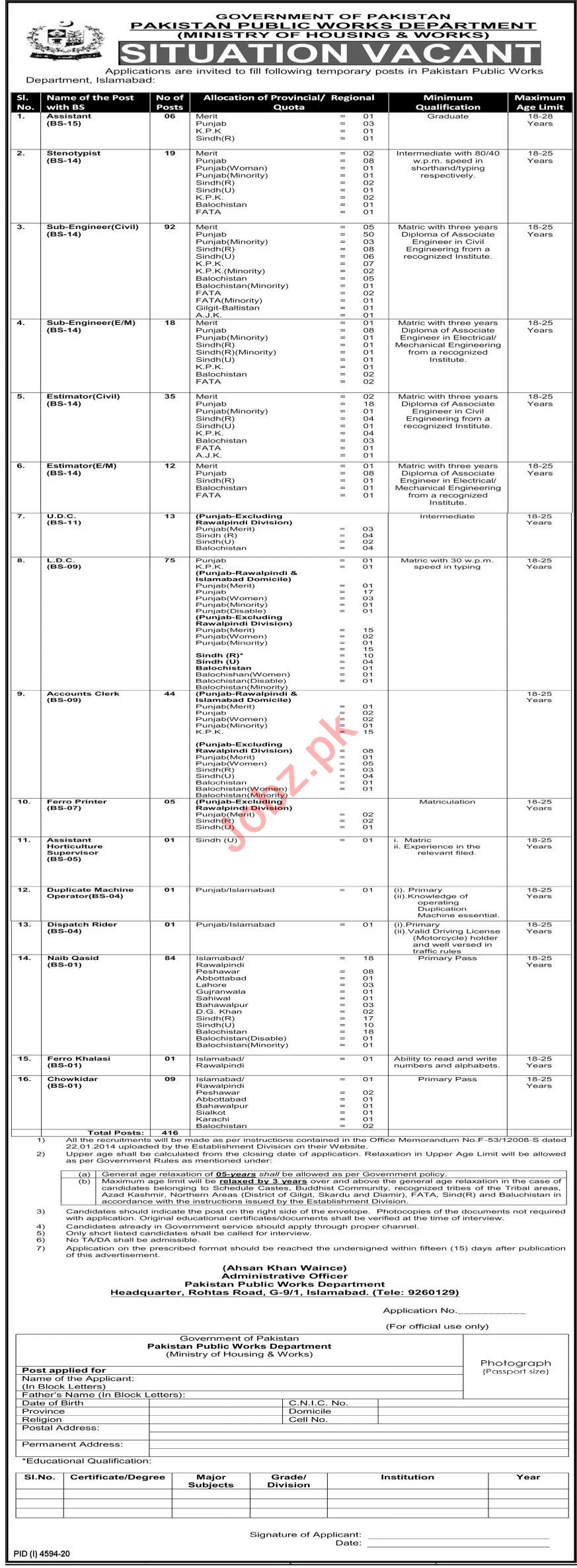 Ministry of Housing & Works Islamabad Jobs 2021 UDC & LDC