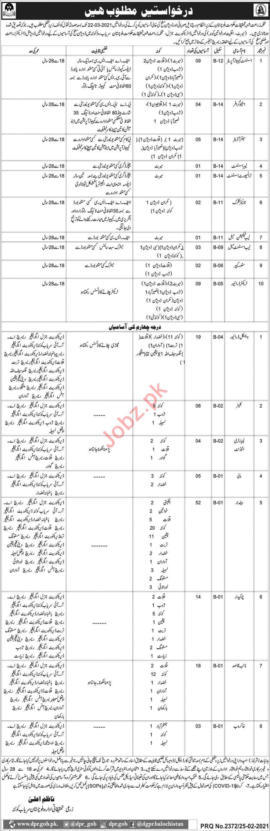 Agriculture Extension Department Balochistan Jobs 2021
