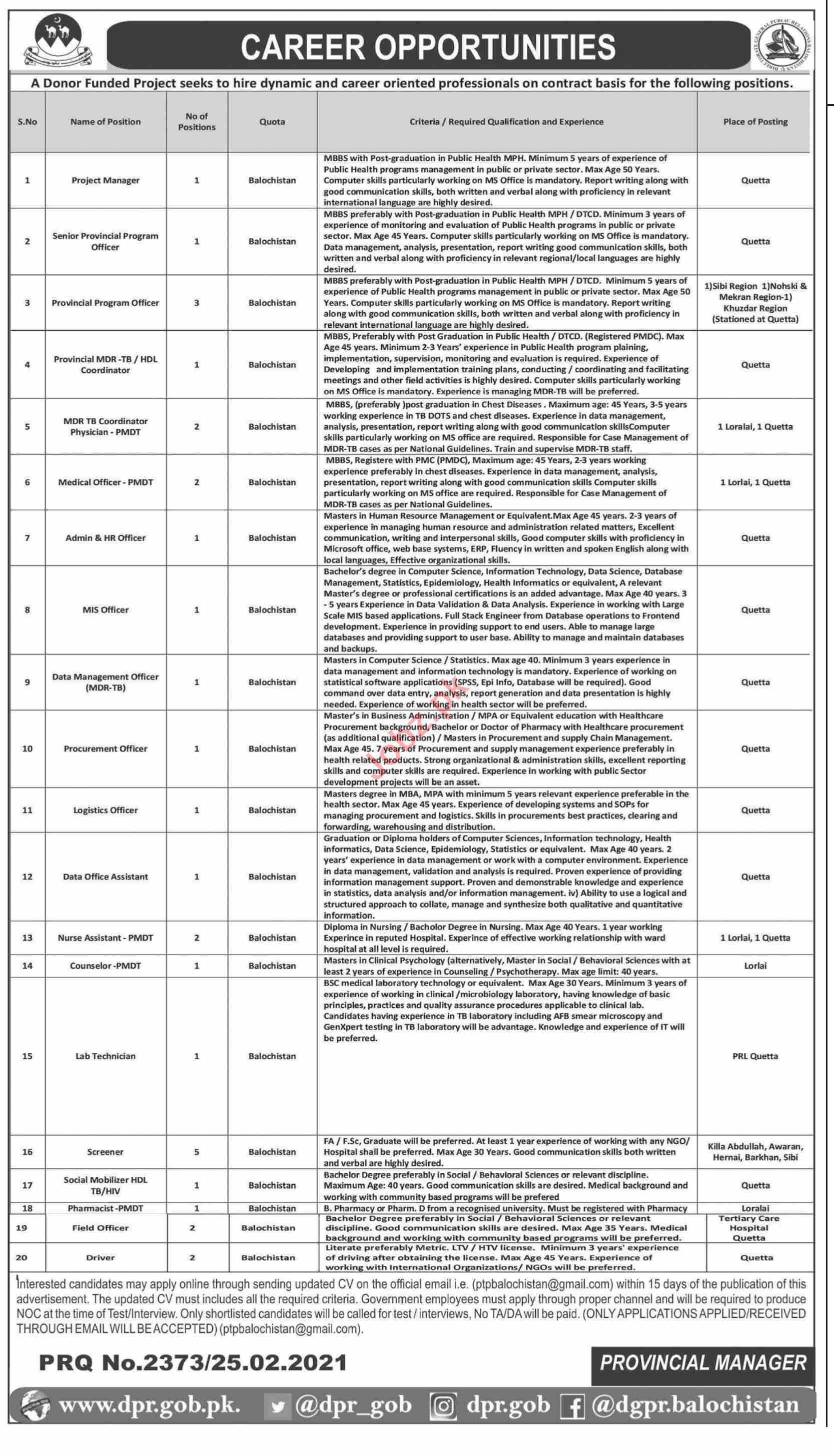Provincial TB Control Programme Balochistan Jobs 2021