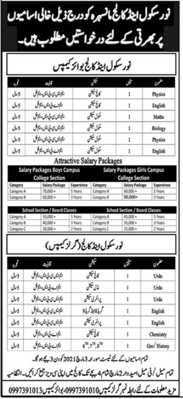 Noor School and College Mansehra Jobs 2021