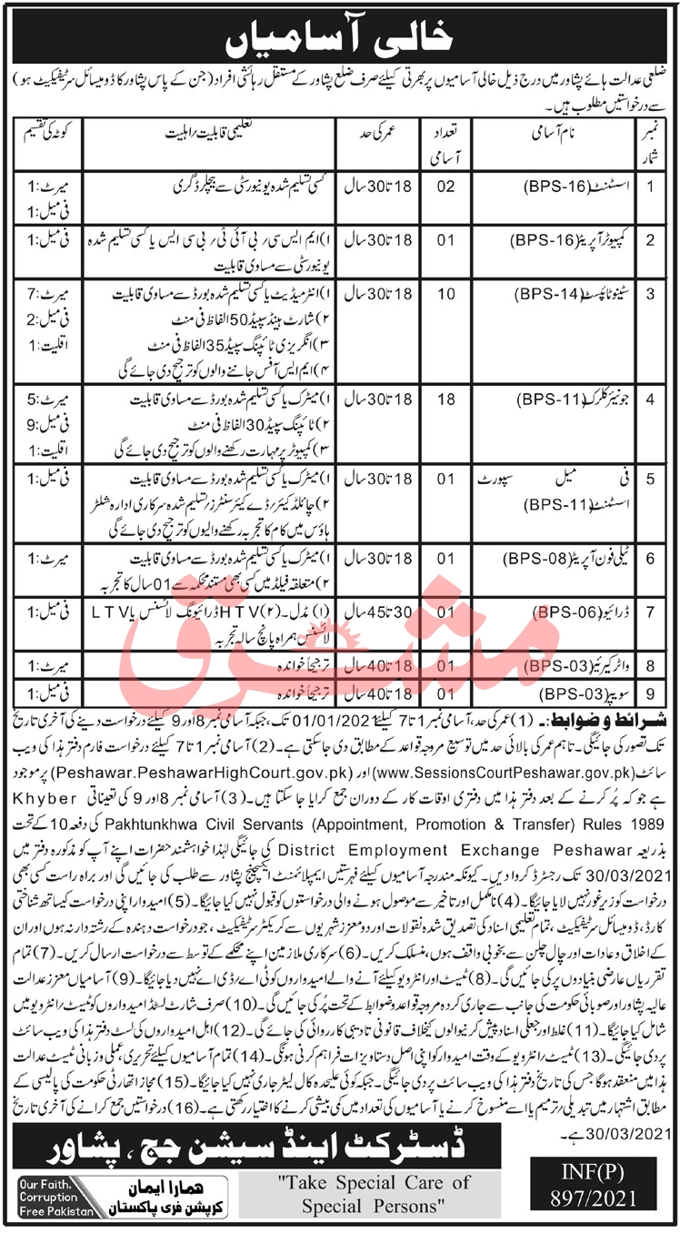 District and Session Judge Office Jobs 2021 in Peshawar