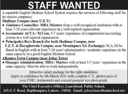 English Medium School Jobs 2021 in Lahore