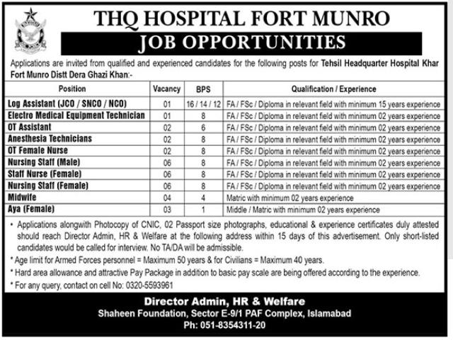Tehsil Headquarter THQ Hospital Jobs 2021 in DG Khan