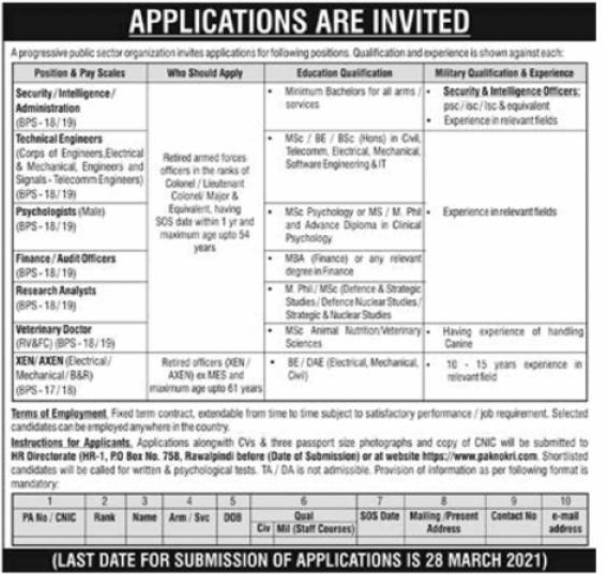 Public Sector Organization Jobs 2021 in Lahore
