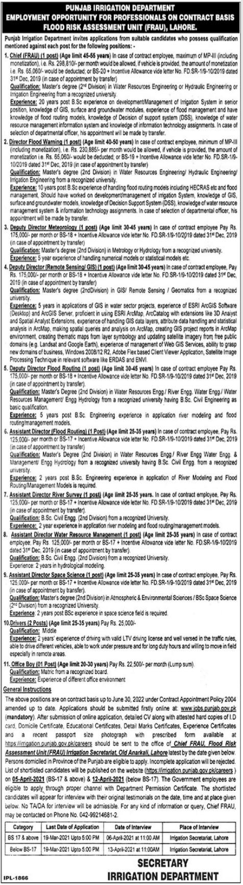 Punjab Irrigation Department Jobs 2021 in Lahore