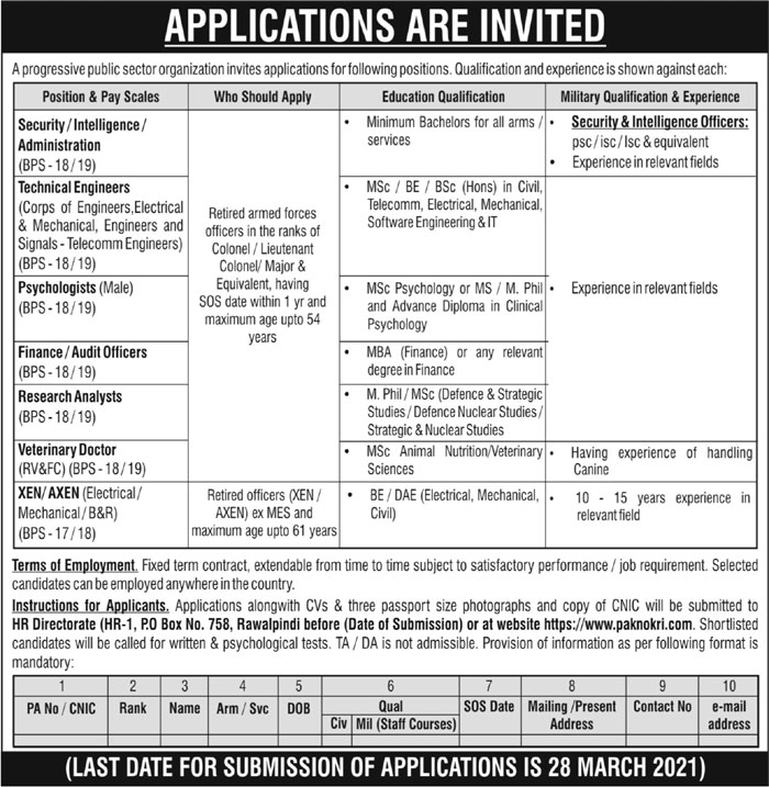 P O Box No 758 Rawalpindi Jobs 2021