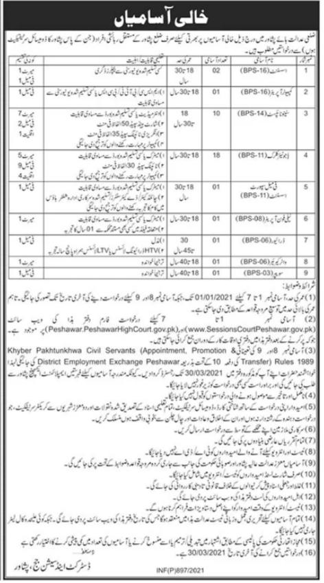 District & Session Judge Office Jobs 2021 in Peshawar KPK