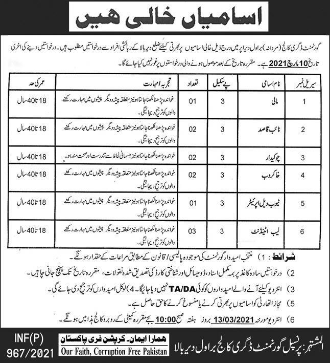 Government Degree College Jobs 2021 in Upper Dir KPK