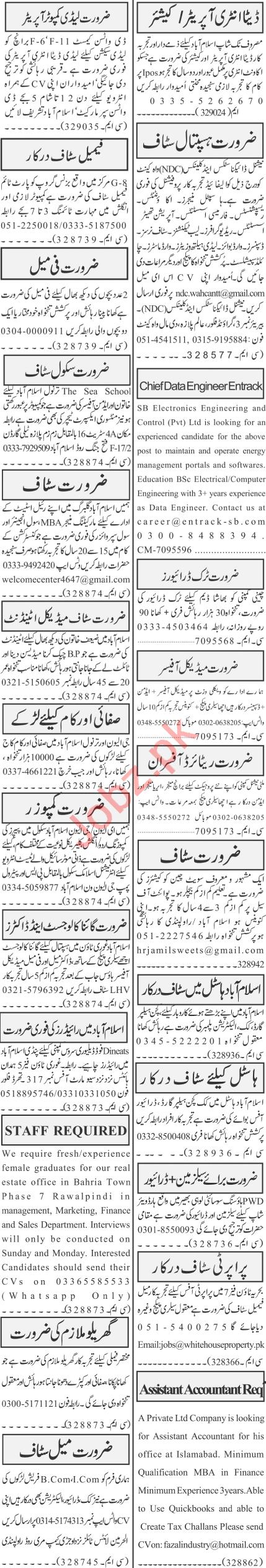 Jang Sunday Classified Ads 28 Feb 2021 for Office Staff