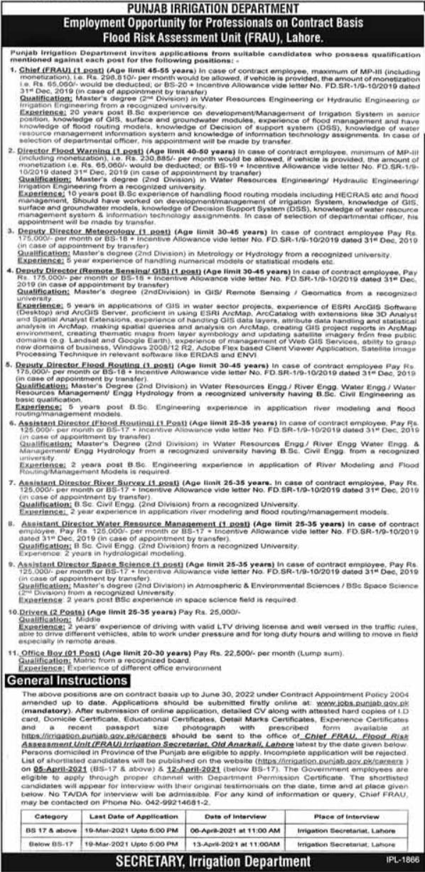 Punjab Irrigation Department Jobs 2021