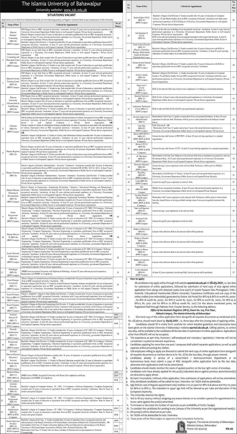The Islamia University of Bahawalpur IUB Jobs 2021