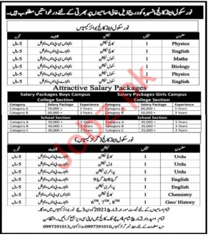 Noor School & College Mansehra Jobs 2021 for Teachers