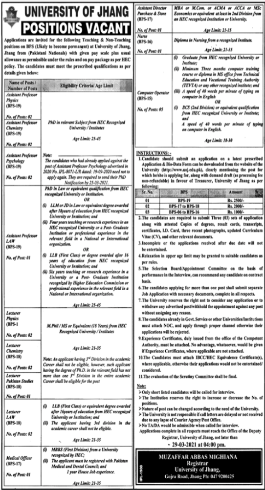 University of Jhang Teaching & Non Teaching Jobs 2021